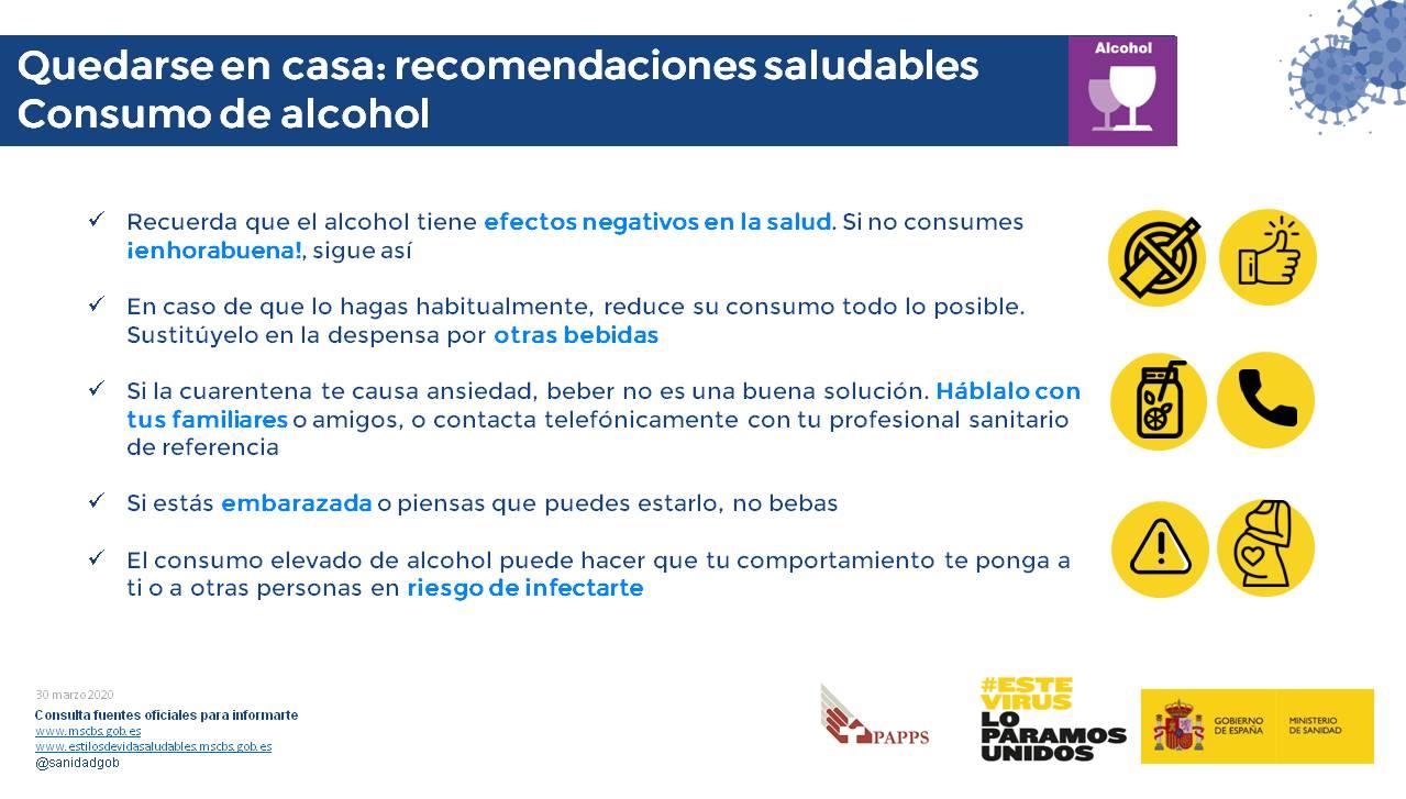Alcohol y COVID-19