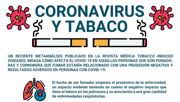 Tabaco y COVID-19